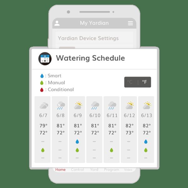 Yardain App